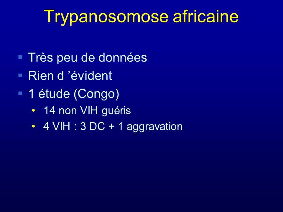 Trypanosomose africaine Très peu de données Rien d évident 1 étude (Congo) 14 non VIH guéris 4 VIH : 3 DC + 1 aggravation