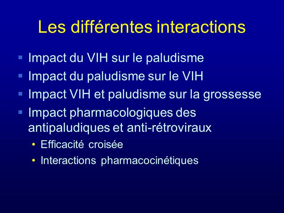 Les différentes interactions Impact du VIH sur le paludisme Impact du paludisme sur le VIH Impact VIH et paludisme sur la grossesse Impact pharmacologiques des antipaludiques et anti-rétroviraux Efficacité croisée Interactions pharmacocinétiques