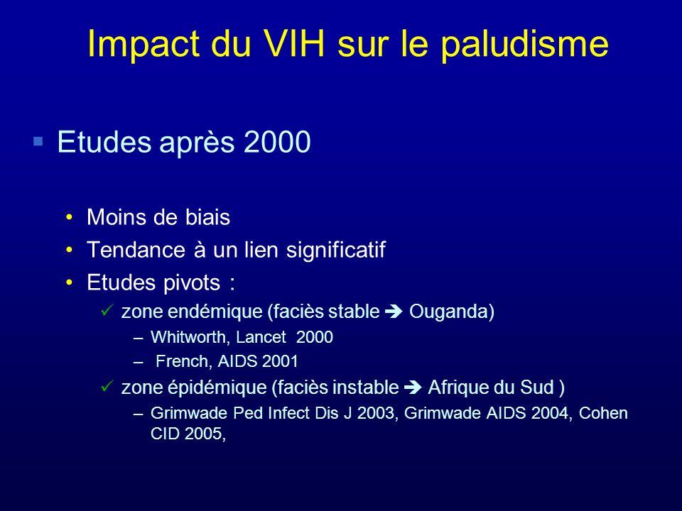 HOFFMAN 1999 : Malawi (endémique) Patients avec paludisme vs donneurs de sang (aparasitémique)