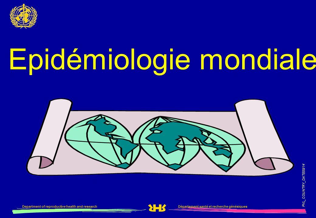 PVL_COUNTRY_DATE00/14 Département santé et recherche génésiquesDepartment of reproductive health and research Epidémiologie mondiale