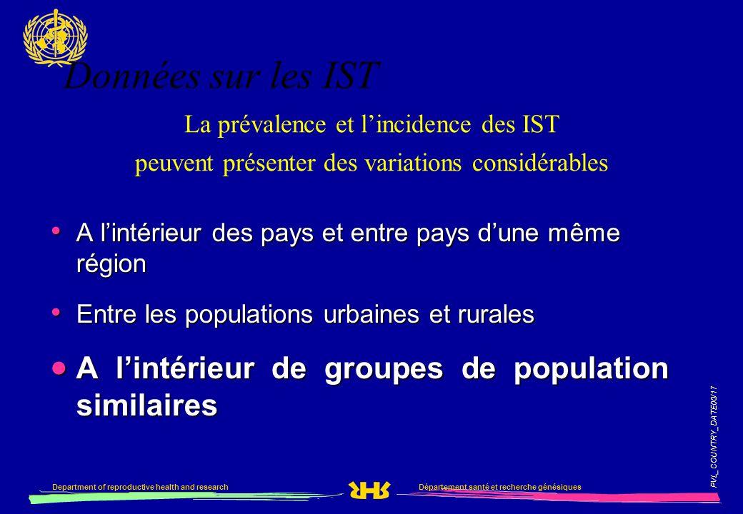 PVL_COUNTRY_DATE00/17 Département santé et recherche génésiquesDepartment of reproductive health and research A lintérieur des pays et entre pays dune