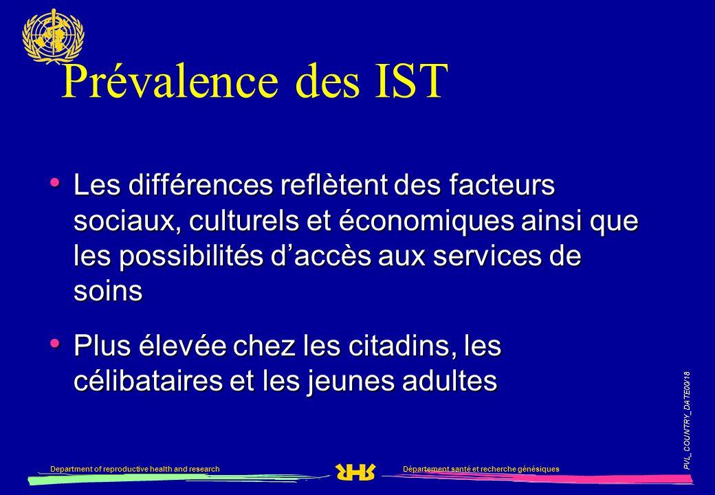 PVL_COUNTRY_DATE00/18 Département santé et recherche génésiquesDepartment of reproductive health and research Les différences reflètent des facteurs s