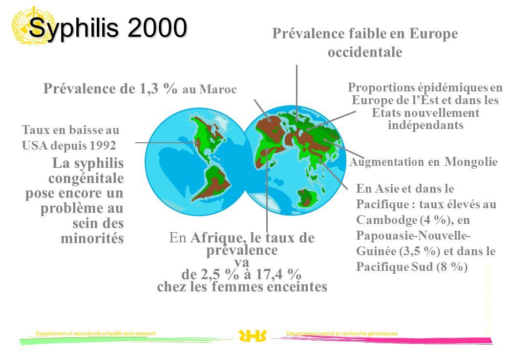 Département santé et recherche génésiquesDepartment of reproductive health and research PVL_COUNTRY_DATE00/23 Syphilis 2000 Prévalence faible en Europ
