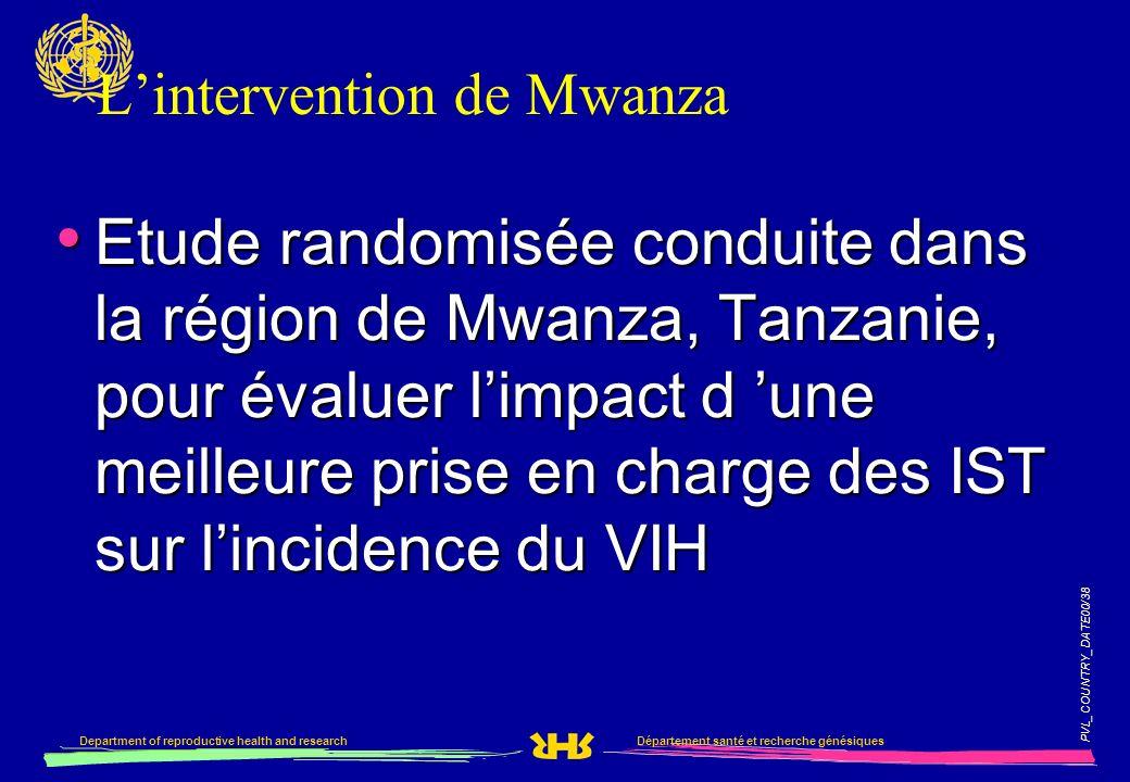 PVL_COUNTRY_DATE00/38 Département santé et recherche génésiquesDepartment of reproductive health and research Etude randomisée conduite dans la région
