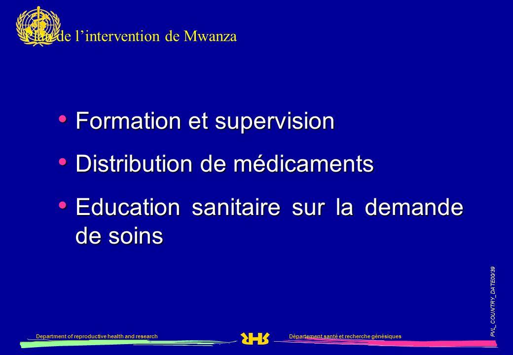 PVL_COUNTRY_DATE00/39 Département santé et recherche génésiquesDepartment of reproductive health and research Plan de lintervention de Mwanza Formatio