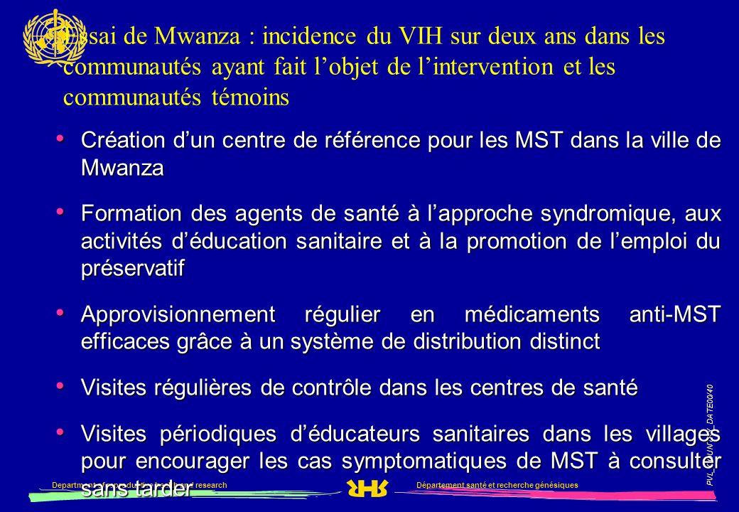 PVL_COUNTRY_DATE00/40 Département santé et recherche génésiquesDepartment of reproductive health and research Essai de Mwanza : incidence du VIH sur d