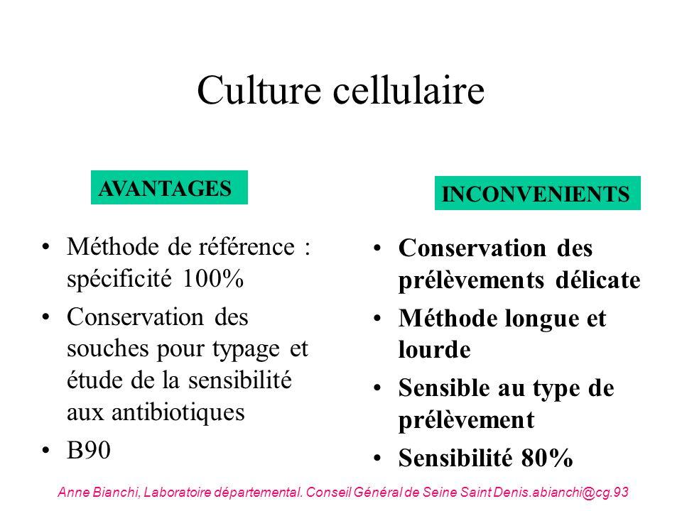 Culture cellulaire Méthode de référence : spécificité 100% Conservation des souches pour typage et étude de la sensibilité aux antibiotiques B90 AVANT