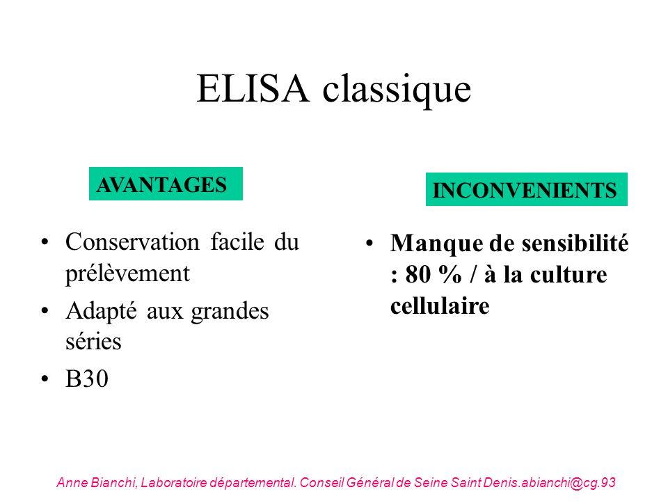 ELISA classique Conservation facile du prélèvement Adapté aux grandes séries B30 AVANTAGES INCONVENIENTS Manque de sensibilité : 80 % / à la culture c