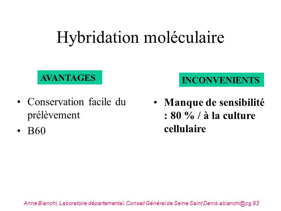 Hybridation moléculaire Conservation facile du prélèvement B60 AVANTAGES INCONVENIENTS Manque de sensibilité : 80 % / à la culture cellulaire Anne Bia