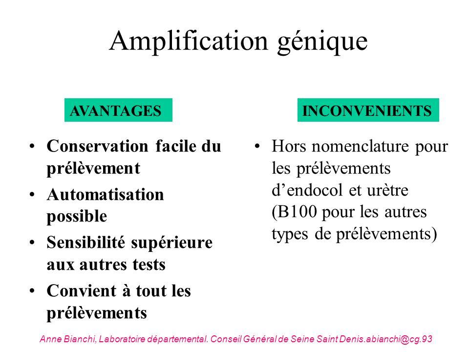 Amplification génique Conservation facile du prélèvement Automatisation possible Sensibilité supérieure aux autres tests Convient à tout les prélèveme