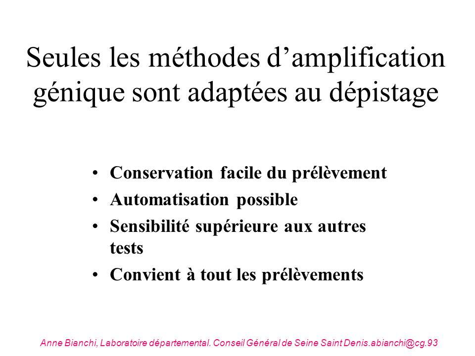 Seules les méthodes damplification génique sont adaptées au dépistage Conservation facile du prélèvement Automatisation possible Sensibilité supérieur