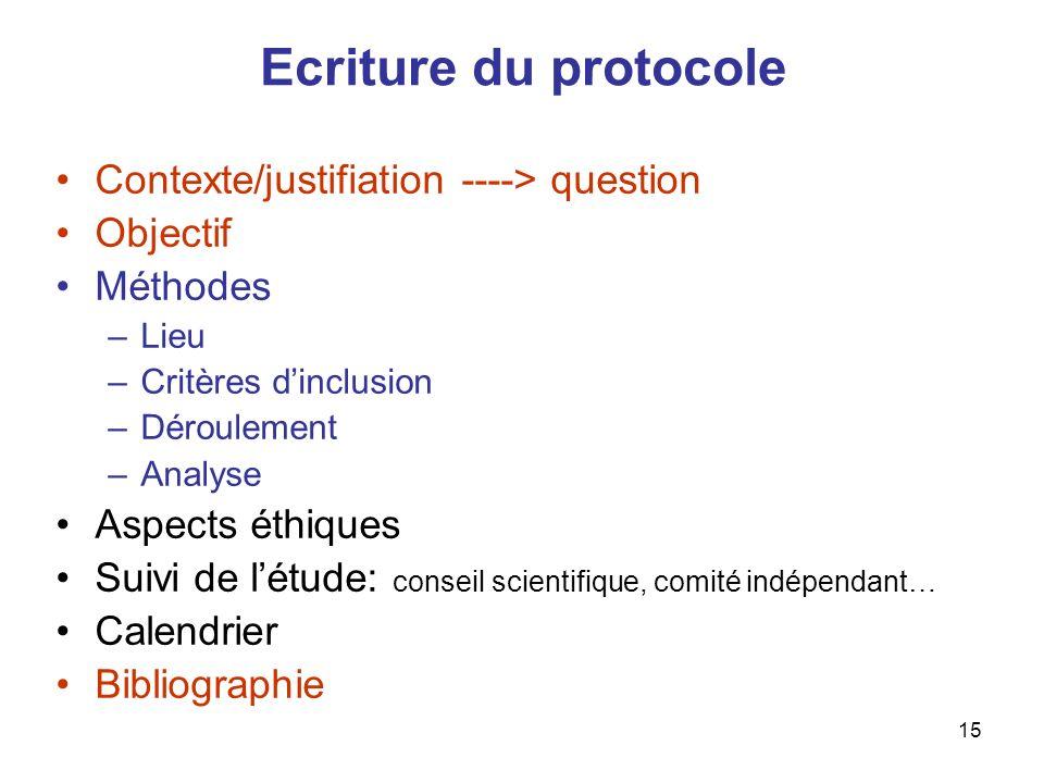 15 Ecriture du protocole Contexte/justifiation ----> question Objectif Méthodes –Lieu –Critères dinclusion –Déroulement –Analyse Aspects éthiques Suiv