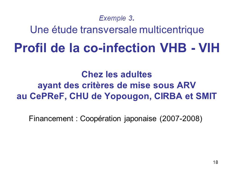 18 Exemple 3. Une étude transversale multicentrique Profil de la co-infection VHB - VIH Chez les adultes ayant des critères de mise sous ARV au CePReF