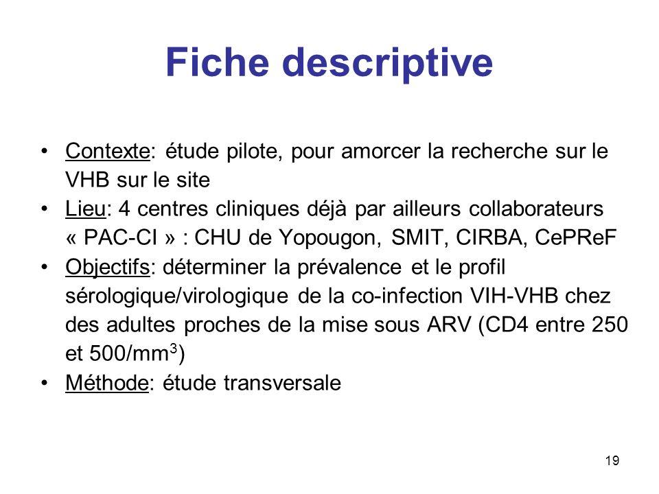 19 Fiche descriptive Contexte: étude pilote, pour amorcer la recherche sur le VHB sur le site Lieu: 4 centres cliniques déjà par ailleurs collaborateu