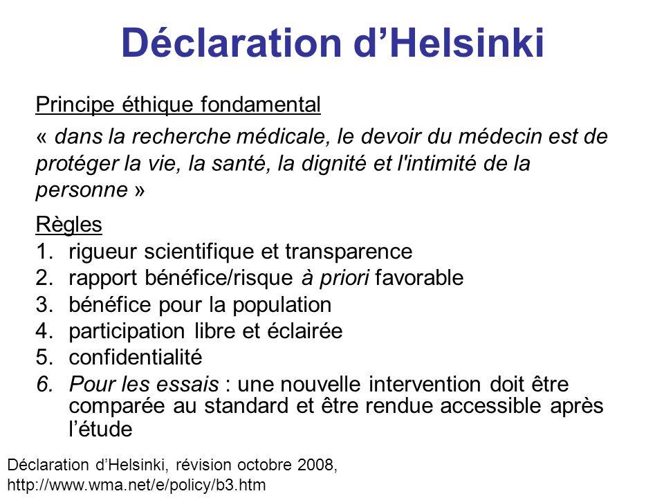Déclaration dHelsinki Principe éthique fondamental « dans la recherche médicale, le devoir du médecin est de protéger la vie, la santé, la dignité et