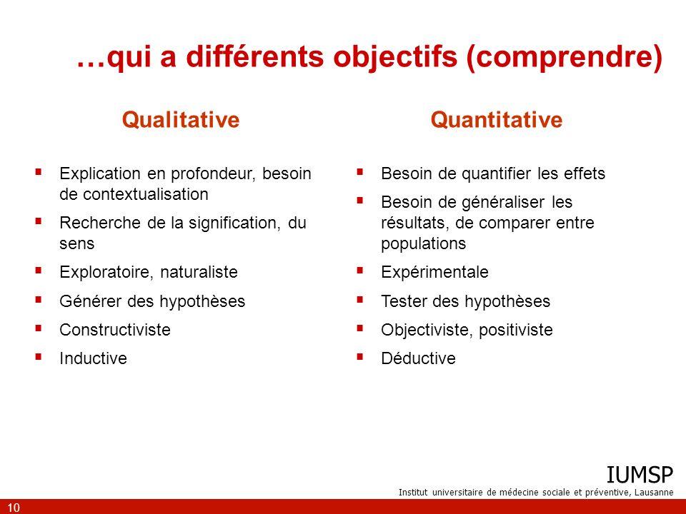 IUMSP Institut universitaire de médecine sociale et préventive, Lausanne 10 Qualitative Explication en profondeur, besoin de contextualisation Recherc
