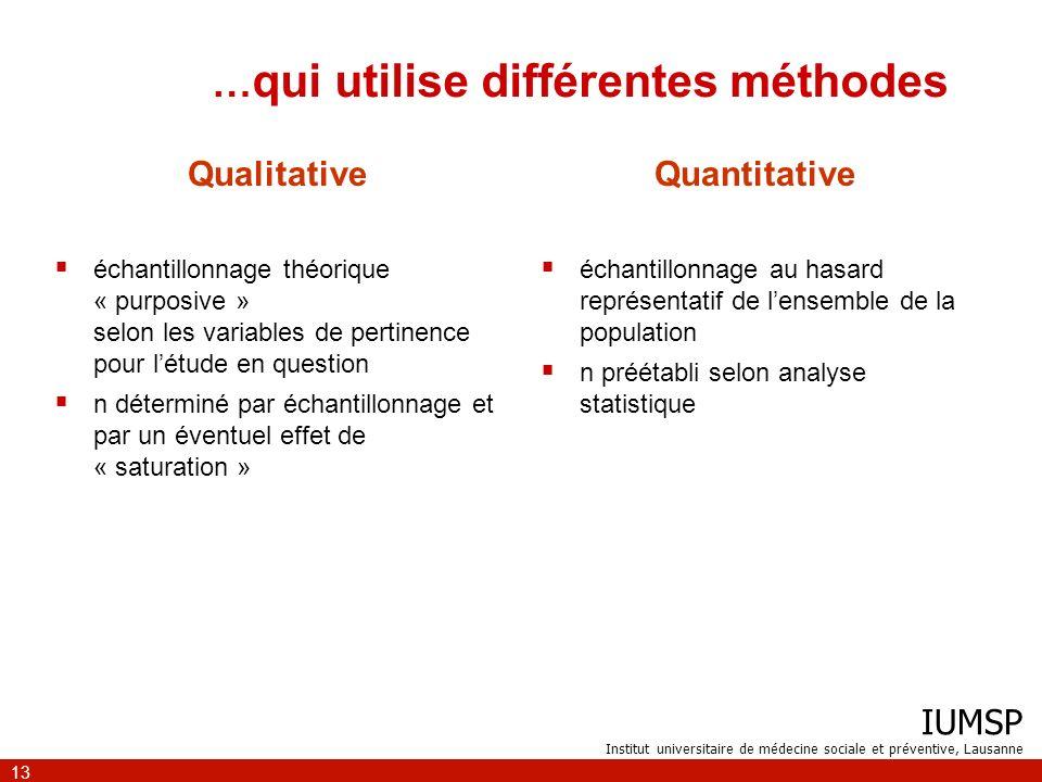 IUMSP Institut universitaire de médecine sociale et préventive, Lausanne 13 … qui utilise différentes méthodes Qualitative échantillonnage théorique «