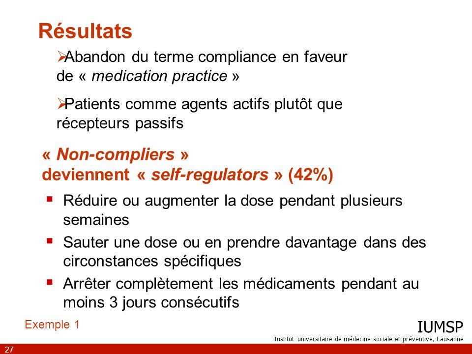 IUMSP Institut universitaire de médecine sociale et préventive, Lausanne 27 Réduire ou augmenter la dose pendant plusieurs semaines Sauter une dose ou