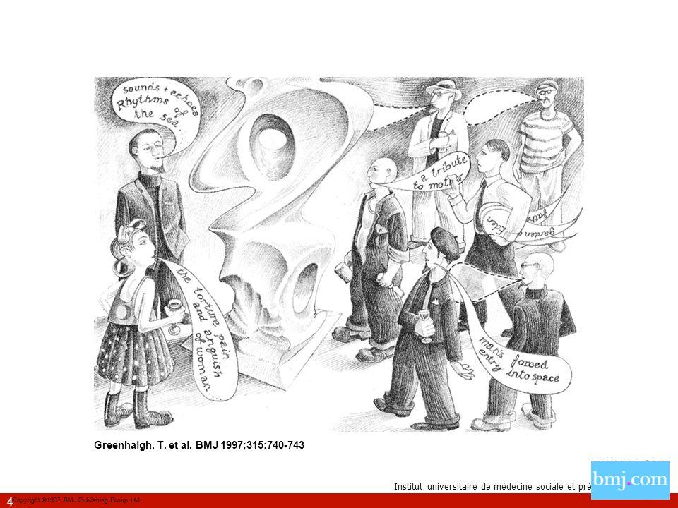 IUMSP Institut universitaire de médecine sociale et préventive, Lausanne 5 … se caractérise par une approche qui cherche à décrire et analyser la culture et le comportement des êtres humains et les groupes quils forment du point de vue de ceux qui font lobjet de létude … insiste sur limportance de fournir une analyse compréhensive et globale des contextes sociaux Hudelson, WHO 1994 La recherche qualitative