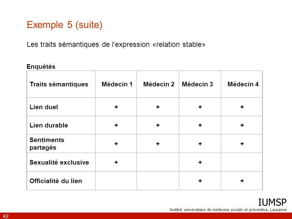 IUMSP Institut universitaire de médecine sociale et préventive, Lausanne 42 Exemple 5 (suite) Les traits sémantiques de lexpression «relation stable»