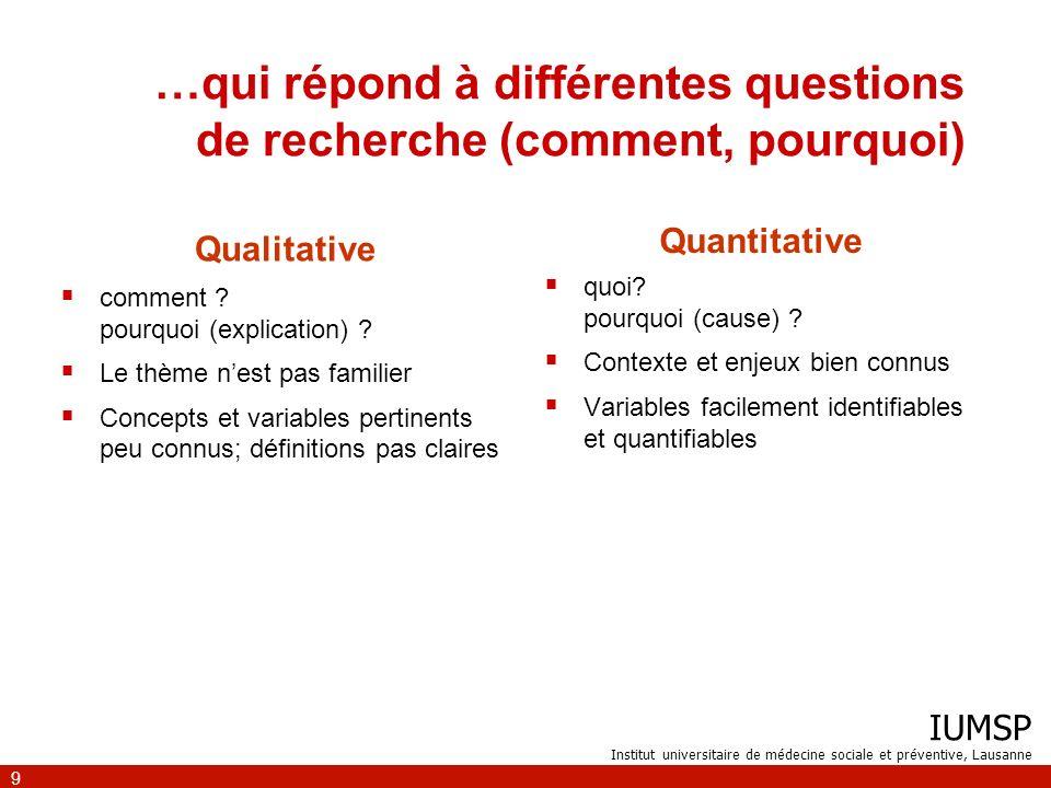 IUMSP Institut universitaire de médecine sociale et préventive, Lausanne 9 …qui répond à différentes questions de recherche (comment, pourquoi) Qualit