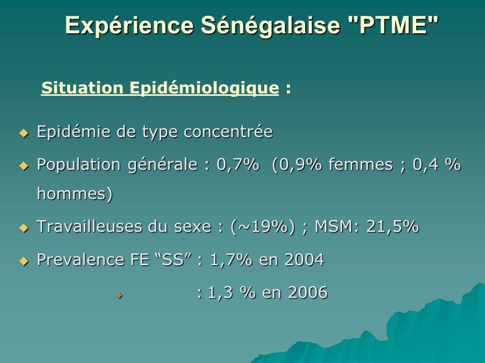 Epidémie de type concentrée Epidémie de type concentrée Population générale : 0,7% (0,9% femmes ; 0,4 % hommes) Population générale : 0,7% (0,9% femme