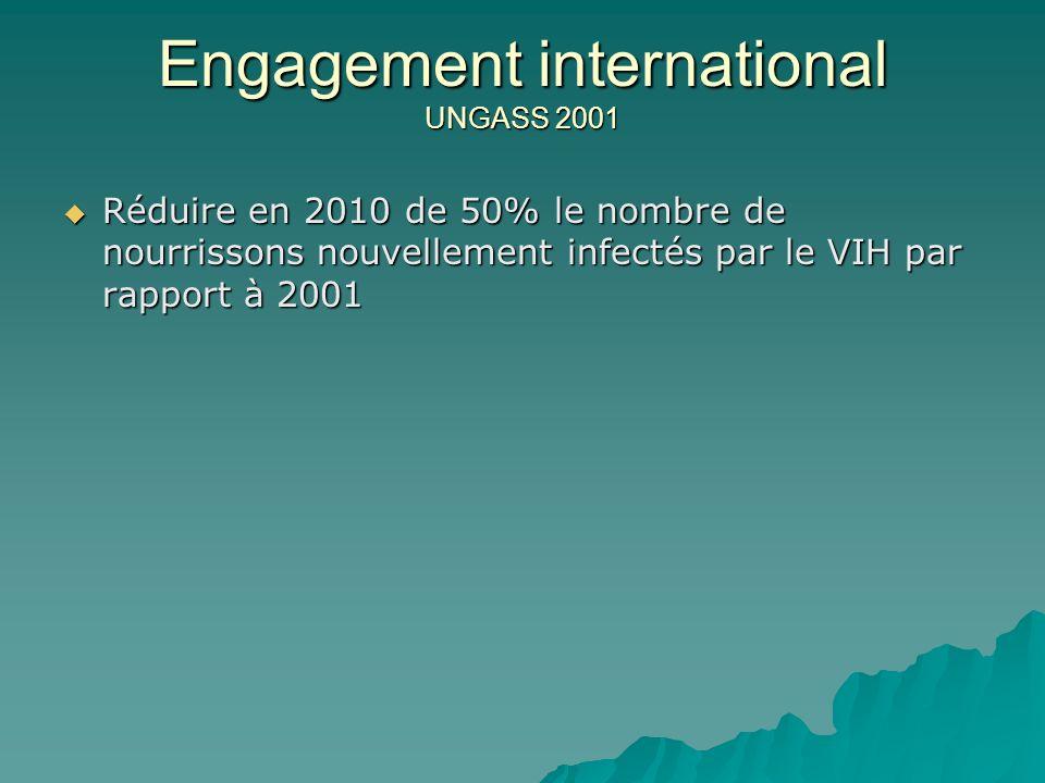 Engagement international UNGASS 2001 Réduire en 2010 de 50% le nombre de nourrissons nouvellement infectés par le VIH par rapport à 2001 Réduire en 20