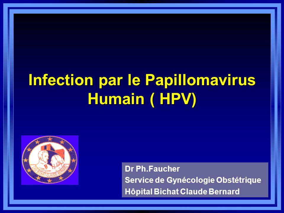 Infection par le Papillomavirus Humain ( HPV) Dr Ph.Faucher Service de Gynécologie Obstétrique Hôpital Bichat Claude Bernard