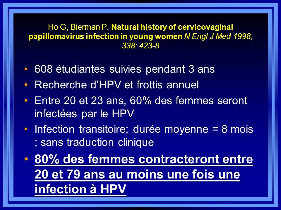 Ho G, Bierman P. Natural history of cervicovaginal papillomavirus infection in young women N Engl J Med 1998; 338: 423-8 608 étudiantes suivies pendan