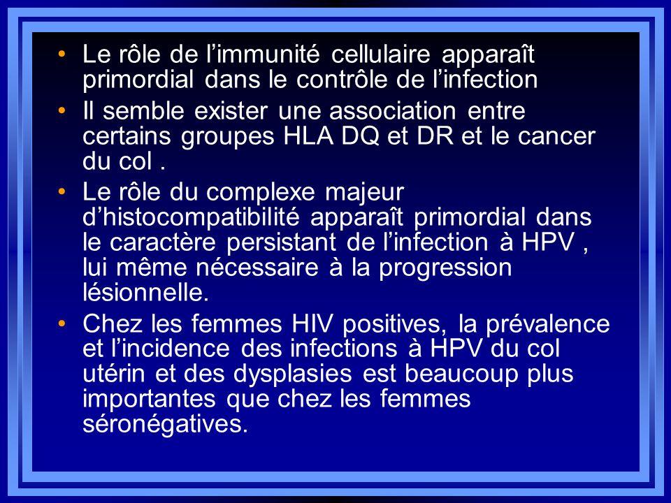 Le rôle de limmunité cellulaire apparaît primordial dans le contrôle de linfection Il semble exister une association entre certains groupes HLA DQ et
