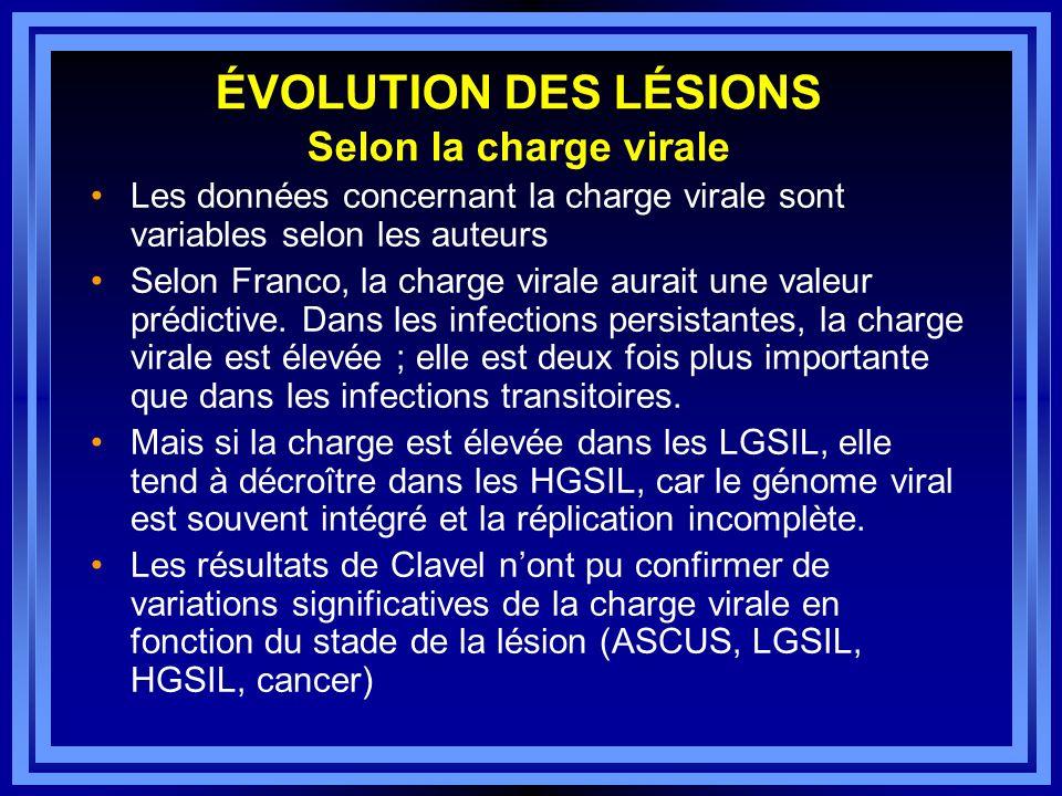 ÉVOLUTION DES LÉSIONS Selon la charge virale Les données concernant la charge virale sont variables selon les auteurs Selon Franco, la charge virale a
