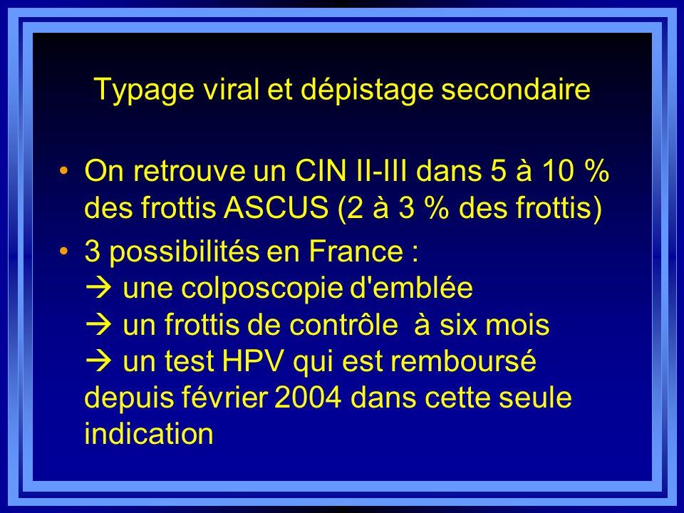 Typage viral et dépistage secondaire On retrouve un CIN II-III dans 5 à 10 % des frottis ASCUS (2 à 3 % des frottis) 3 possibilités en France : une co