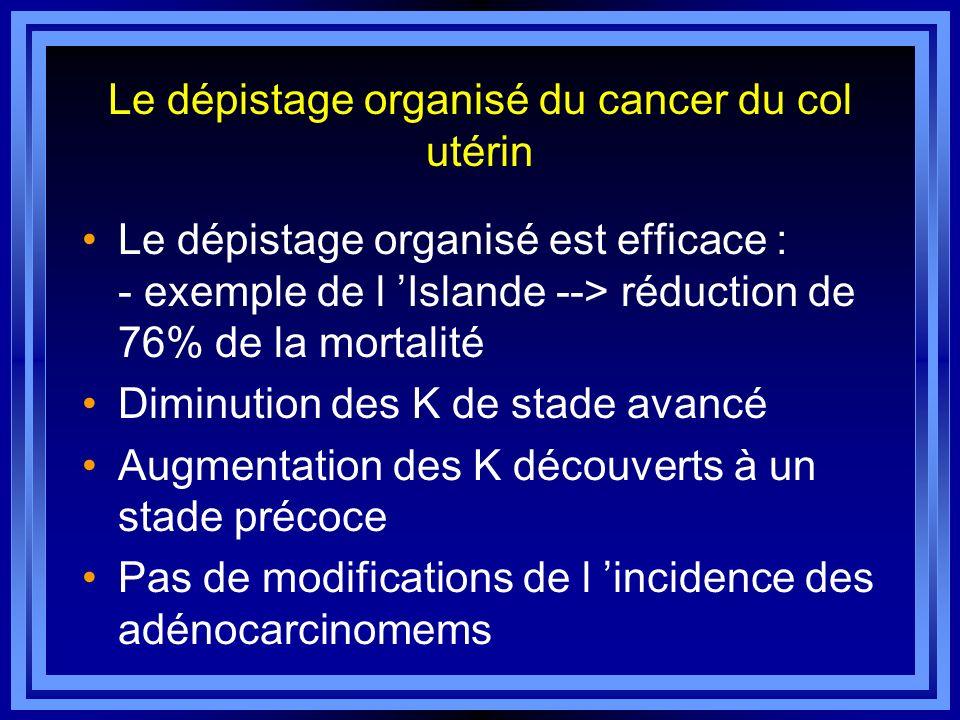Le dépistage organisé du cancer du col utérin Le dépistage organisé est efficace : - exemple de l Islande --> réduction de 76% de la mortalité Diminut