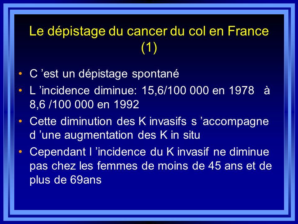 Le dépistage du cancer du col en France (1) C est un dépistage spontané L incidence diminue: 15,6/100 000 en 1978 à 8,6 /100 000 en 1992 Cette diminut