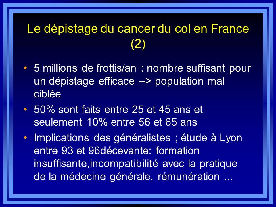 Le dépistage du cancer du col en France (2) 5 millions de frottis/an : nombre suffisant pour un dépistage efficace --> population mal ciblée 50% sont