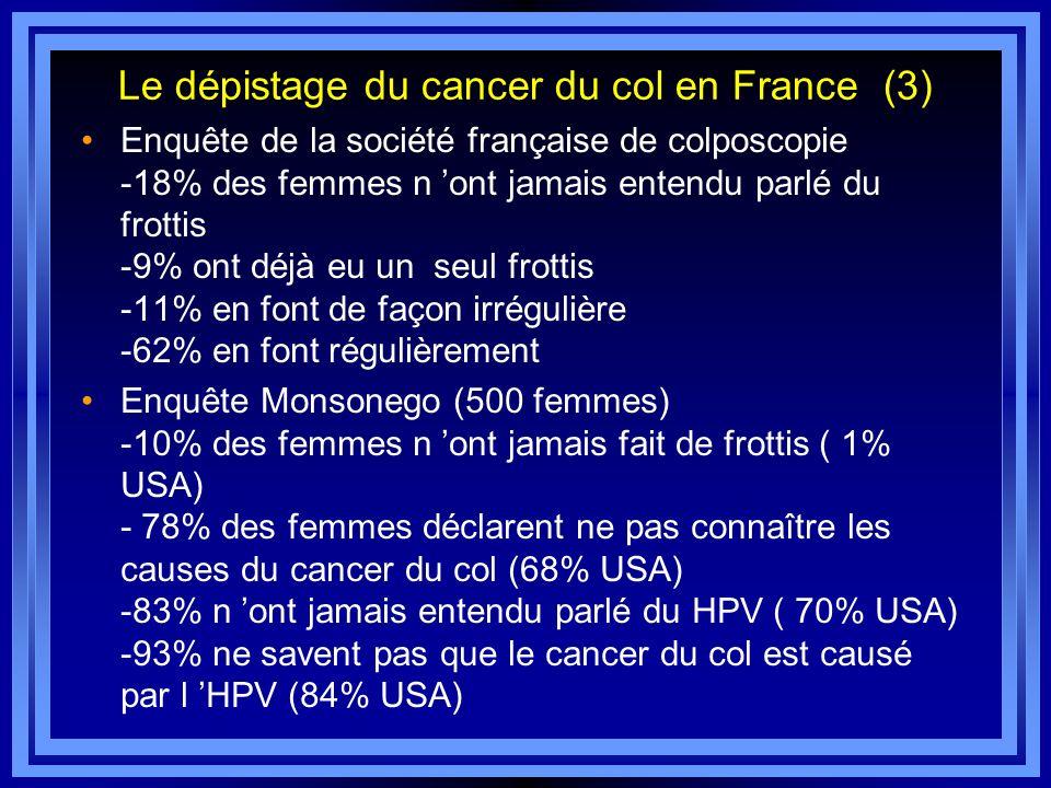 Le dépistage du cancer du col en France (3) Enquête de la société française de colposcopie -18% des femmes n ont jamais entendu parlé du frottis -9% o