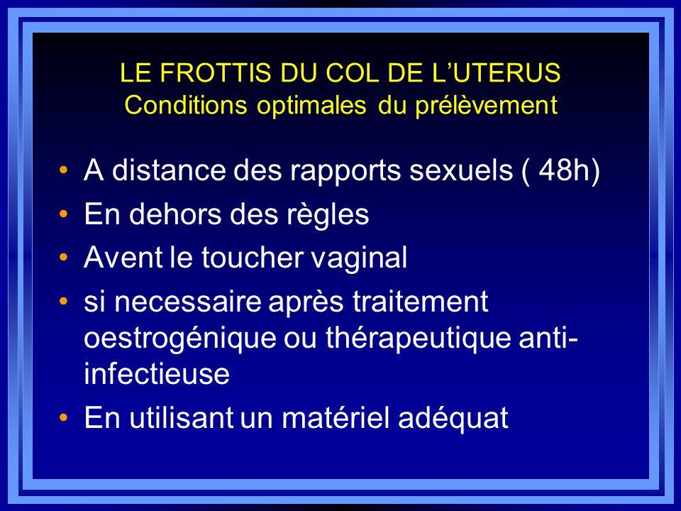 LE FROTTIS DU COL DE LUTERUS Conditions optimales du prélèvement A distance des rapports sexuels ( 48h) En dehors des règles Avent le toucher vaginal