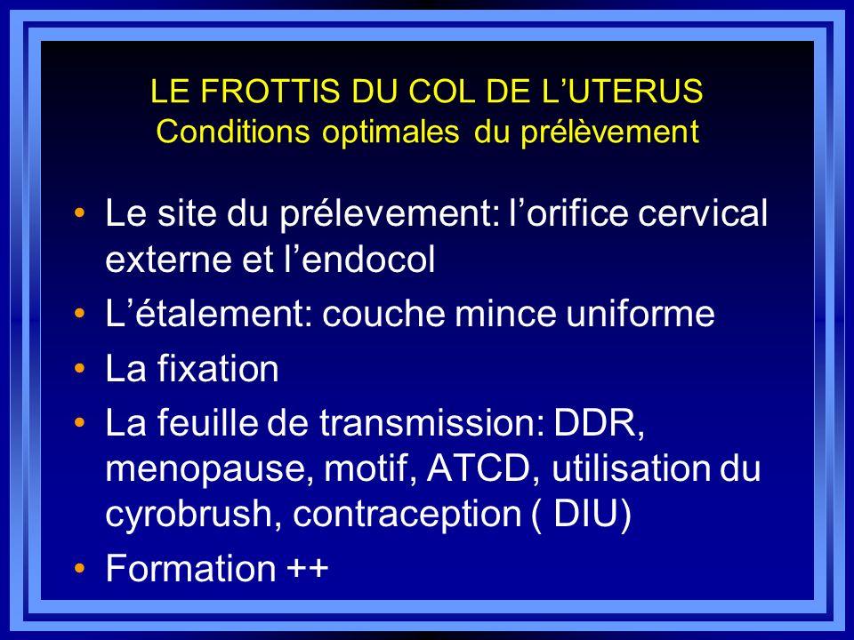 LE FROTTIS DU COL DE LUTERUS Conditions optimales du prélèvement Le site du prélevement: lorifice cervical externe et lendocol Létalement: couche minc