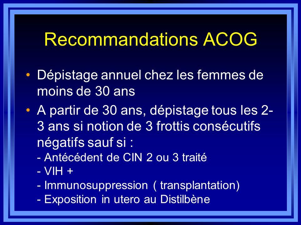 Recommandations ACOG Dépistage annuel chez les femmes de moins de 30 ans A partir de 30 ans, dépistage tous les 2- 3 ans si notion de 3 frottis conséc