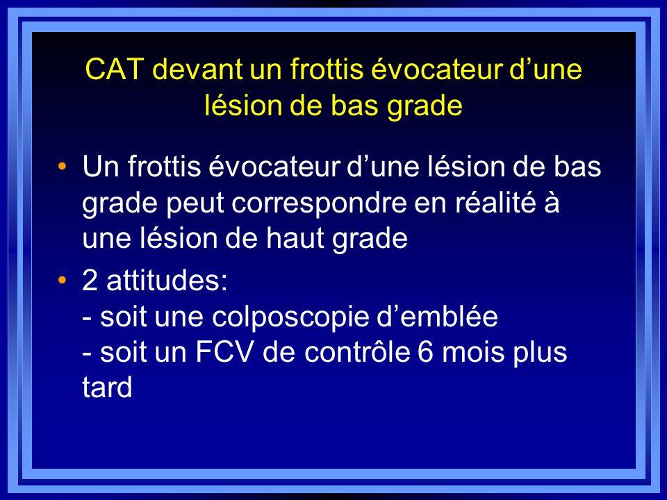 CAT devant un frottis évocateur dune lésion de bas grade Un frottis évocateur dune lésion de bas grade peut correspondre en réalité à une lésion de ha
