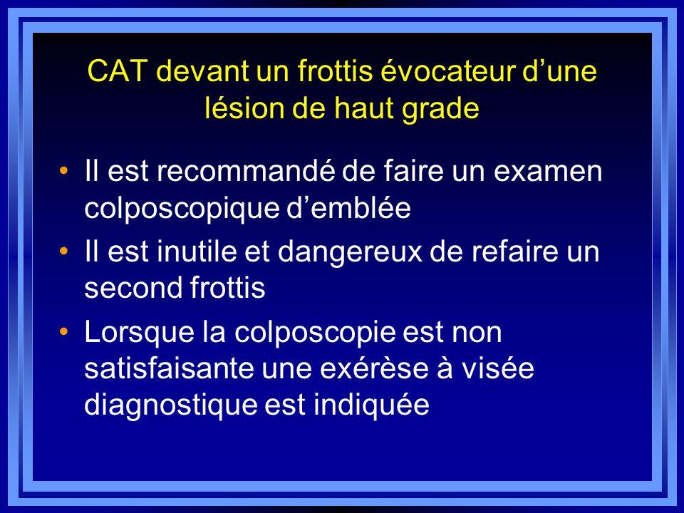 CAT devant un frottis évocateur dune lésion de haut grade Il est recommandé de faire un examen colposcopique demblée Il est inutile et dangereux de re