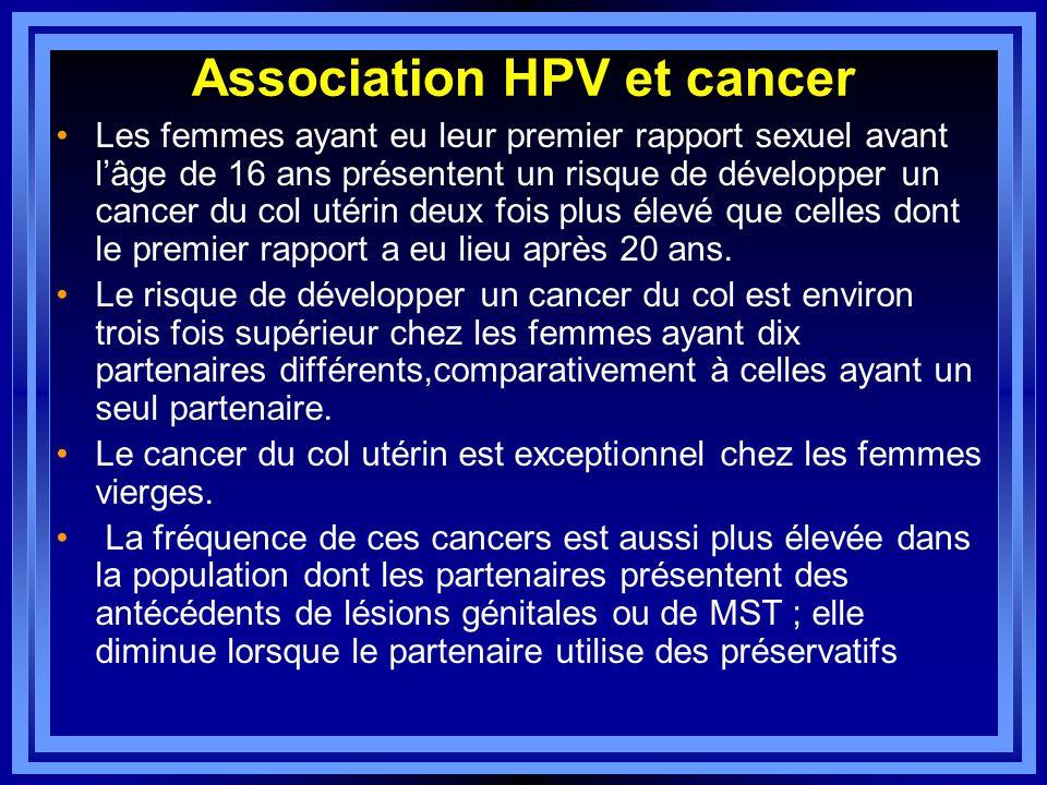Association HPV et cancer Les femmes ayant eu leur premier rapport sexuel avant lâge de 16 ans présentent un risque de développer un cancer du col uté
