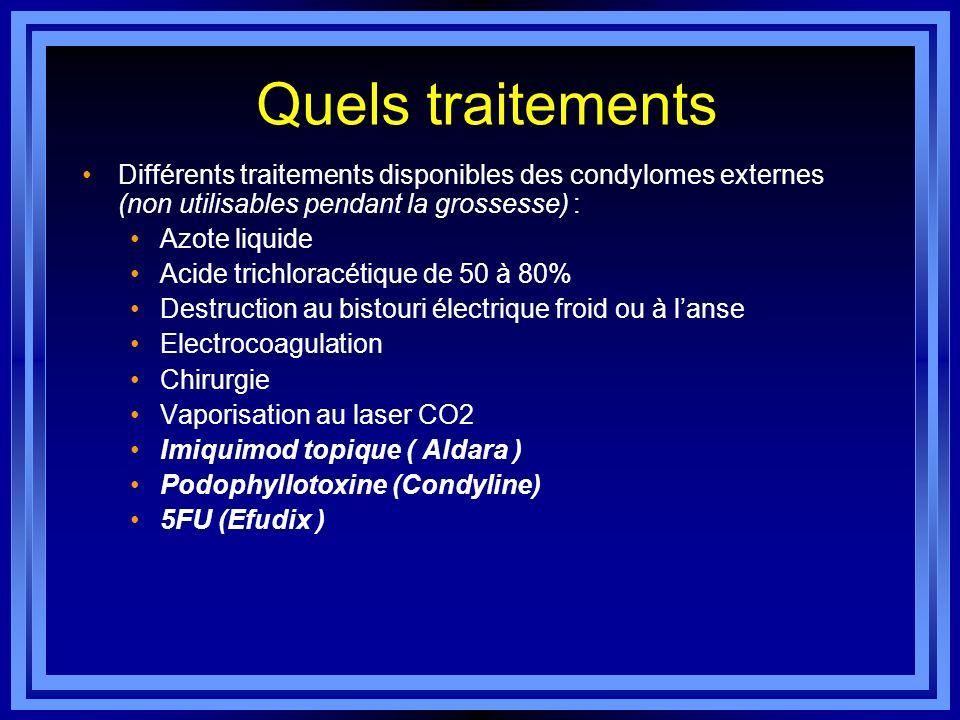 Quels traitements Différents traitements disponibles des condylomes externes (non utilisables pendant la grossesse) : Azote liquide Acide trichloracét