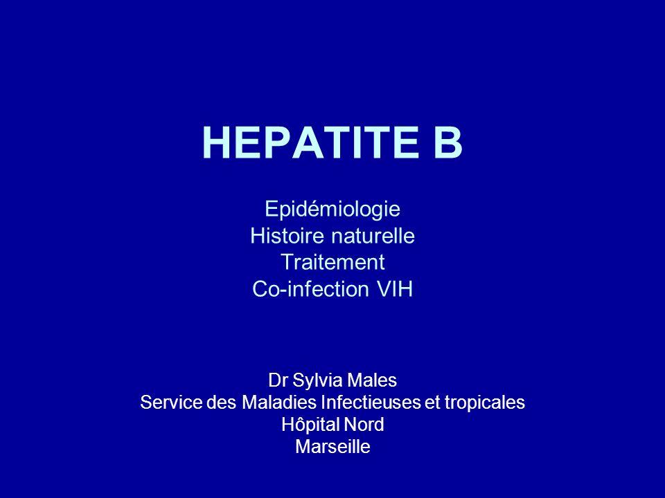 Formes chroniques Portage asymptomatique Ag HBs –30 % des porteurs chroniques –Transa normales, pas de sg clinique –Pas de co-infection VHC ni VHD –Pas de réplication virale: Ac HBe+, DNA – ou très faible Hépatite chronique –Persistance Ag HBs et transa > 6mois –DNA + Attention: si Ag HBe- et DNA + : mutant pré-core