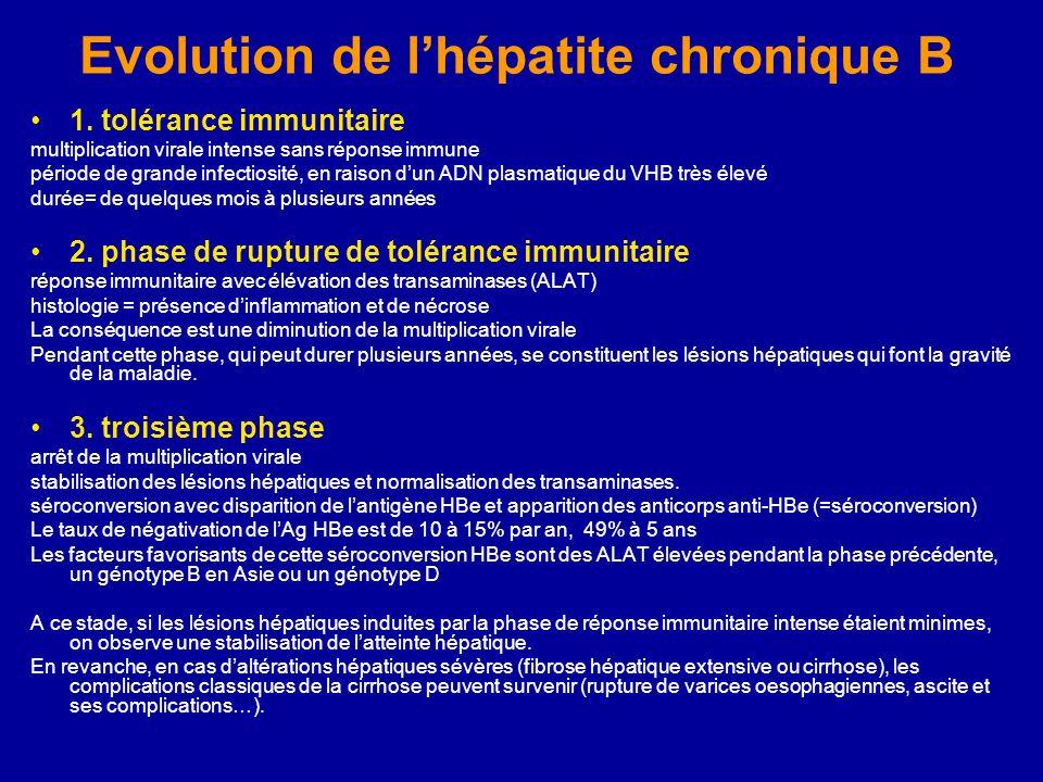 Evolution de lhépatite chronique B 1. tolérance immunitaire multiplication virale intense sans réponse immune période de grande infectiosité, en raiso