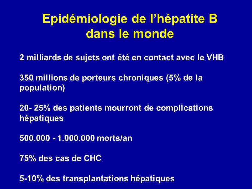 2 milliards de sujets ont été en contact avec le VHB 350 millions de porteurs chroniques (5% de la population) 20- 25% des patients mourront de compli