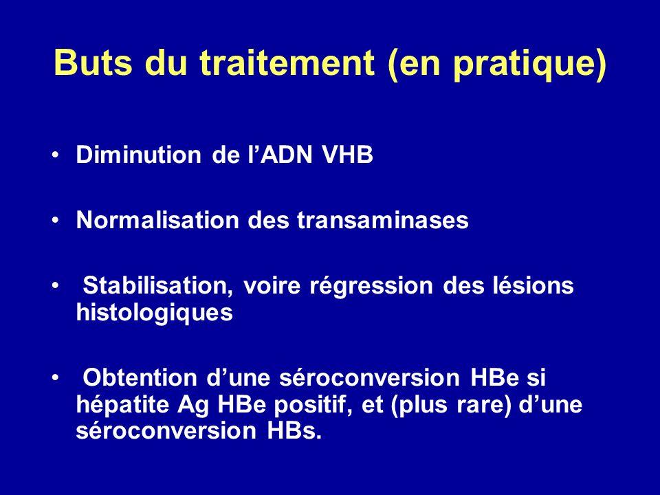Buts du traitement (en pratique) Diminution de lADN VHB Normalisation des transaminases Stabilisation, voire régression des lésions histologiques Obte