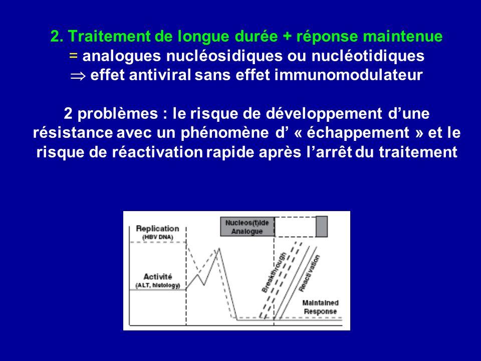 2. Traitement de longue durée + réponse maintenue = analogues nucléosidiques ou nucléotidiques effet antiviral sans effet immunomodulateur 2 problèmes