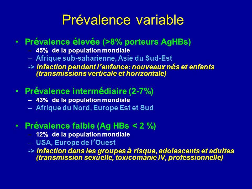 Prévalence variable Pr é valence é lev é e (>8% porteurs AgHBs) –45% de la population mondiale –Afrique sub-saharienne, Asie du Sud-Est -> infection p