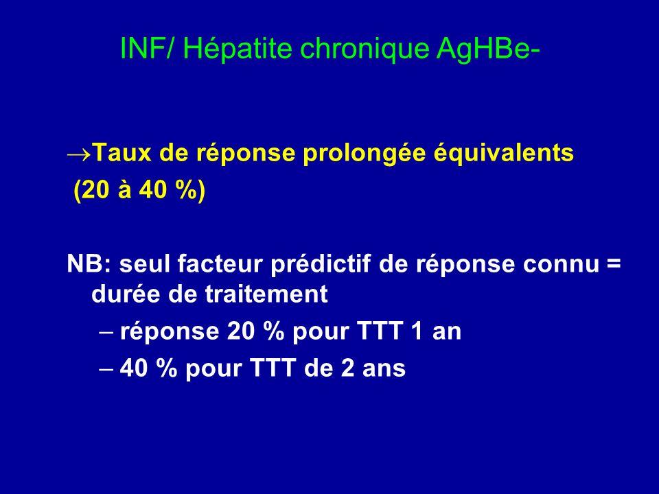 INF/ Hépatite chronique AgHBe- Taux de réponse prolongée équivalents (20 à 40 %) NB: seul facteur prédictif de réponse connu = durée de traitement –ré